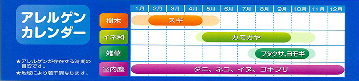 アレルゲンカレンダー