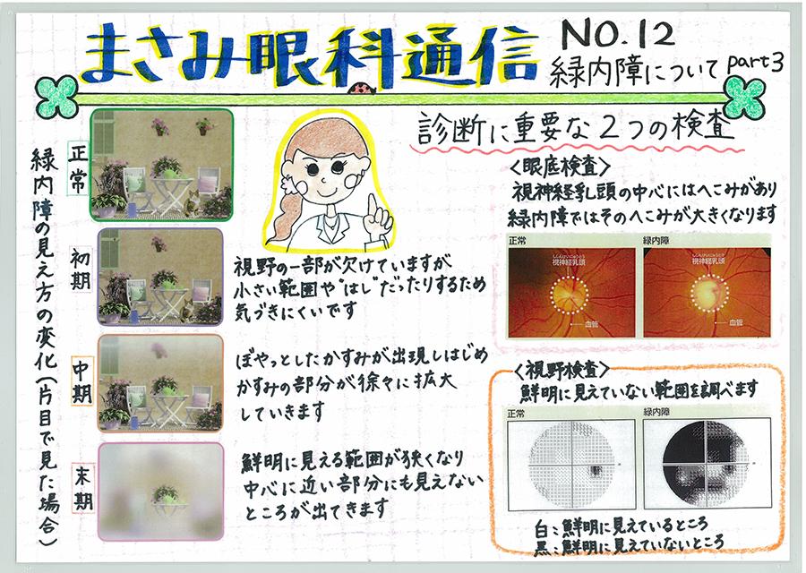 No.12 緑内障について