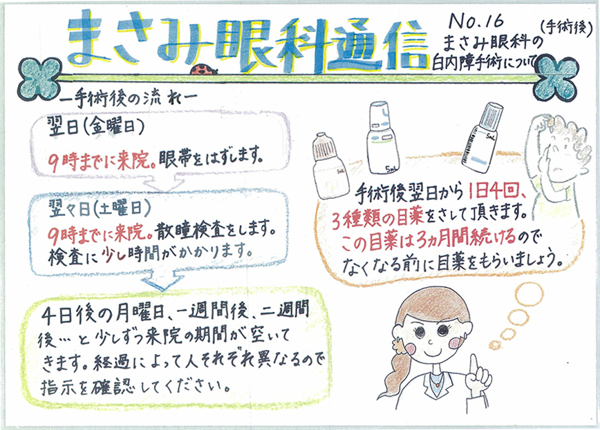 No.16 まさみ眼科の白内障手術について